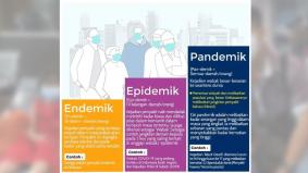 Ketahui maksud endemik, epidemik dan pandemik