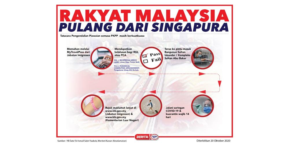 SEMUA rakyat Malaysia di Singapura yang berhajat untuk pulang ke negara ini perlu membuat permohonan melalui MyTravelPass.