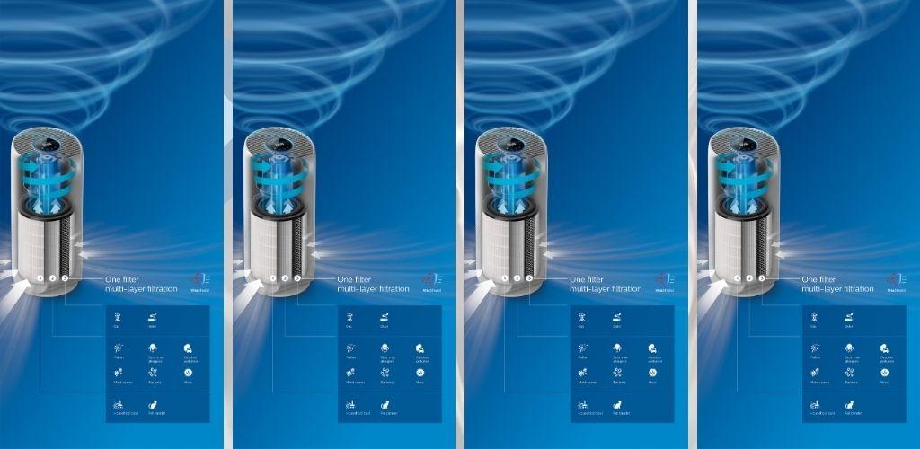 Pembersih udara Philips bantu tingkatkan pengudaraan bersih, cegah bakteria, virus