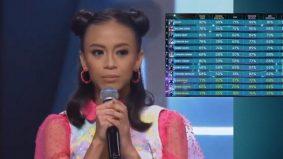 Hanie Soraya, peserta pertama tersingkir di pentas Big Stage 2020